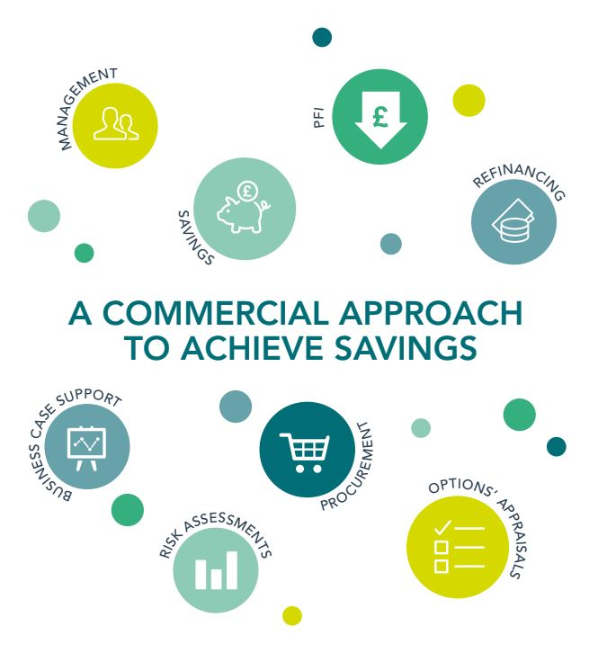 A commercial approach to achieve savings